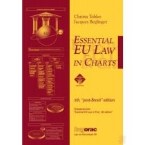 ESSENTIAL EU LAW IN CHARTS (2020)