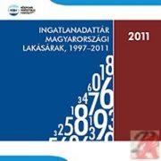 INGATLANADATTÁR, 1997-2011 (MAGYARORSZÁGI LAKÁSÁRAK)